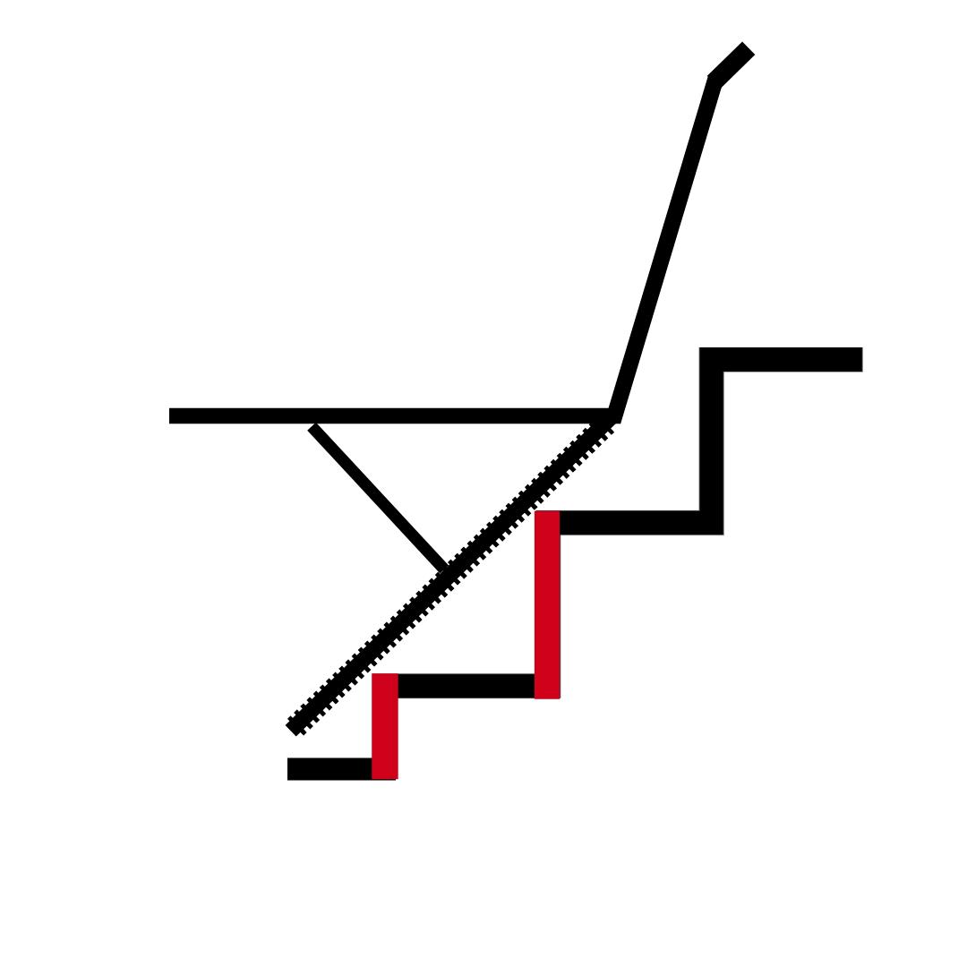 CT400 Icon unterschiedliche Stufenhöhe